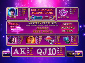 Dirty Dancing Slot Game Features
