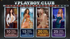 Playboy Online Slot Machine