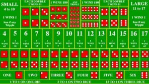 Sic Bo Dice Betting Game