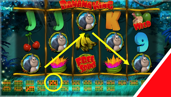 Online Casino Jackpots: Gamblers go Ape Wild over €686k Win on Banana King Slot