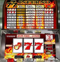 Classic 3 Reel Slot Machine